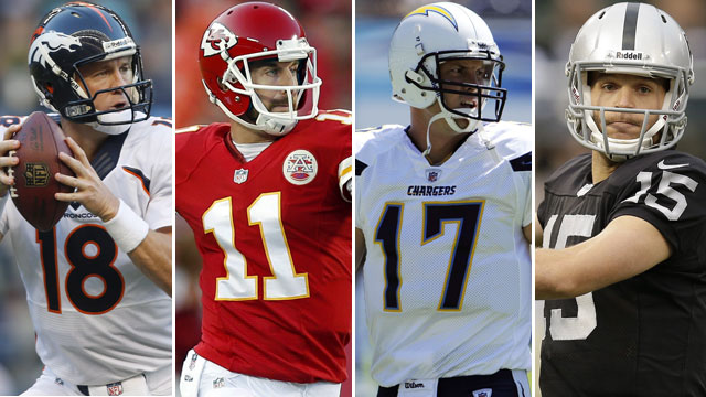 Boom or Bust……….Road to draft – AFC West